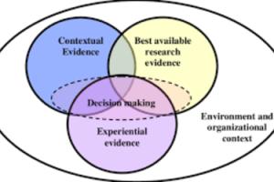 evidence-21
